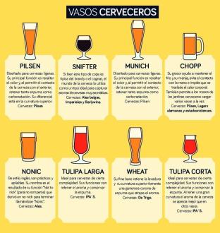 Guia de vasos cerveceros - BEVYBAR (1)