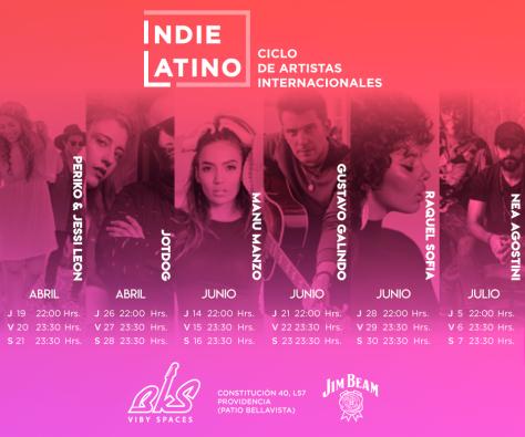 Indie Latino Gráfica General